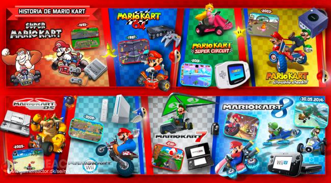 Juegos Mario Kart Wii Mario Kart 8 8 Juegos Para 8